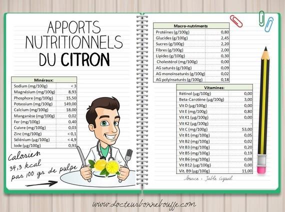 Apports-nutritionnels-citron