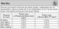 tarif minimax