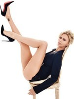 CHARLIZE THERON (48)