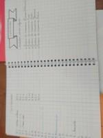 calendrier du mois et choses à faire