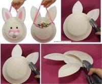 Notre idée pour Pâques