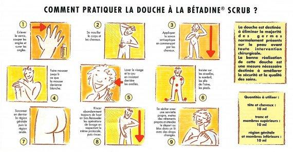 Douche b tadine comment faire exemples choupinouette34 photos club doctissimo - Comment prendre une douche rapidement ...