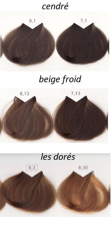 Couleur cheveux 8 13 u2013 Coloration des cheveux moderne