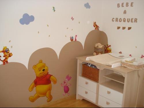 Papier Peint Chambre Bebe Mixte ~ TaZmiK.cOm for .