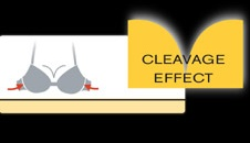 Cleavage effect