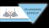 Plunging effect