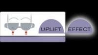 UpLift effect