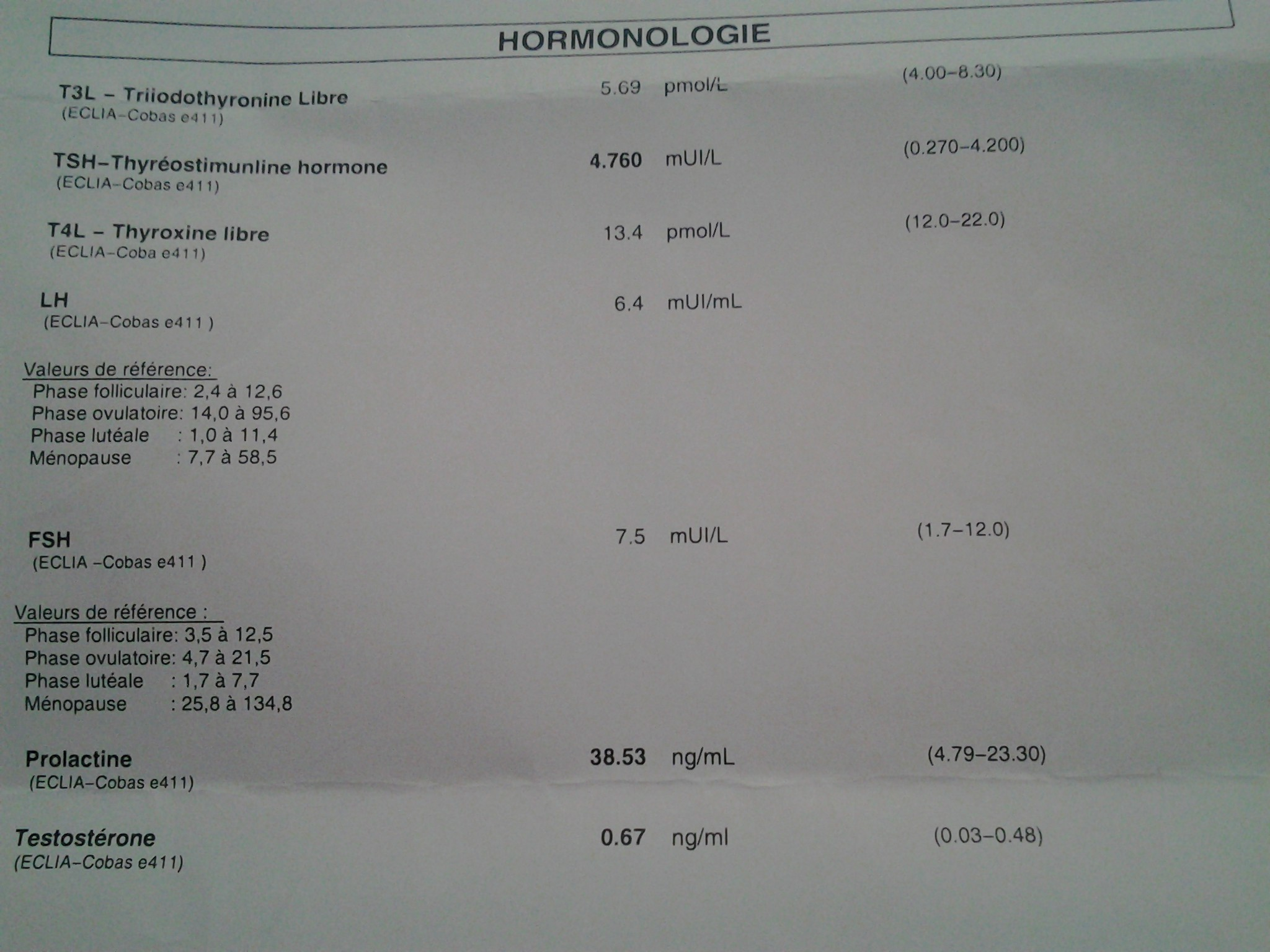 hormone prolactine élevée chez la femme