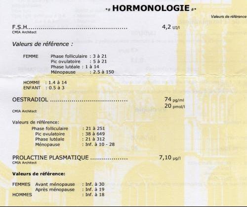 resultat prise de sang hormonologie