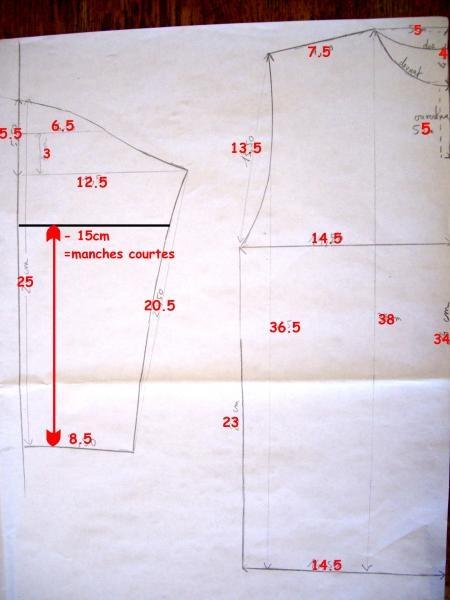 patron couture d une gigoteuse. Black Bedroom Furniture Sets. Home Design Ideas