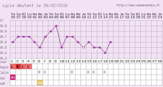 graph-php