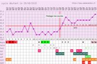 Capture d'écran 2015-10-12 à 20-08-00
