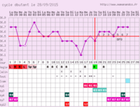 Capture d'écran 2015-10-23 à 09-38-27