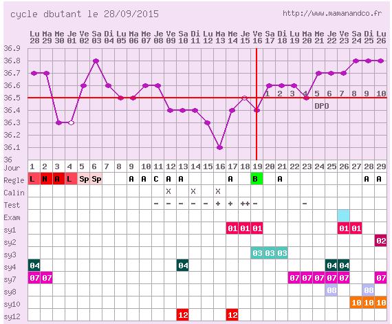 Capture d'écran 2015-10-26 à 22-01-44