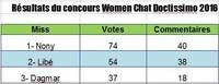 Résultats_Women