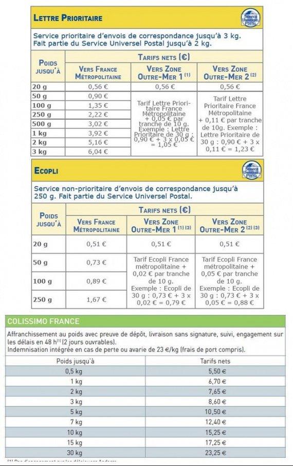 tarifs en lettre normal ou ecopli tarif des frais de port en lettre ou en colissimo camatheo