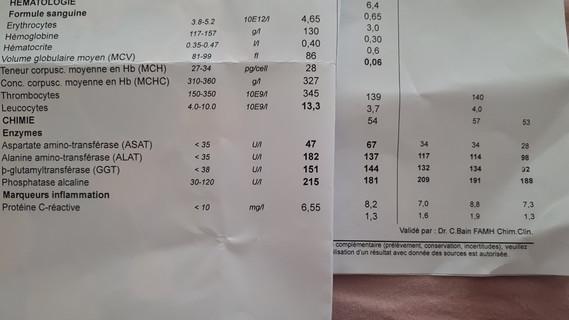 Tests 2018