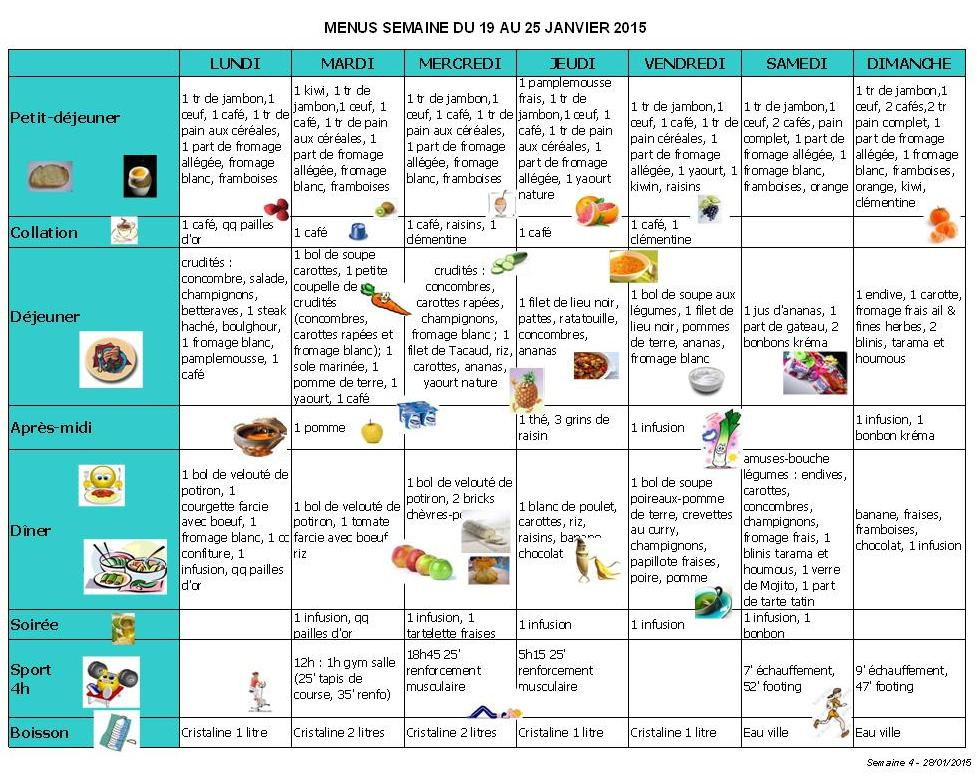 Exemple de menu pour 1200 calories par jour - Menu a 1200 calories ...