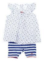 IKKS T-shirt / Robe Taille : 6 M Ref Produit : 1462746 Ref Modèle : 568534 55,00 €  27,50 €
