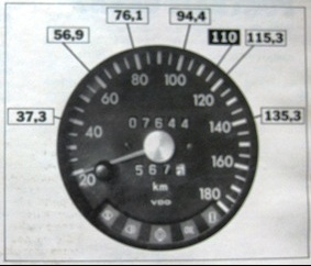 VW K70  Private-category-vw-20k70-20compteur-img
