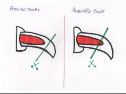 private-category-coupe-ongle-img