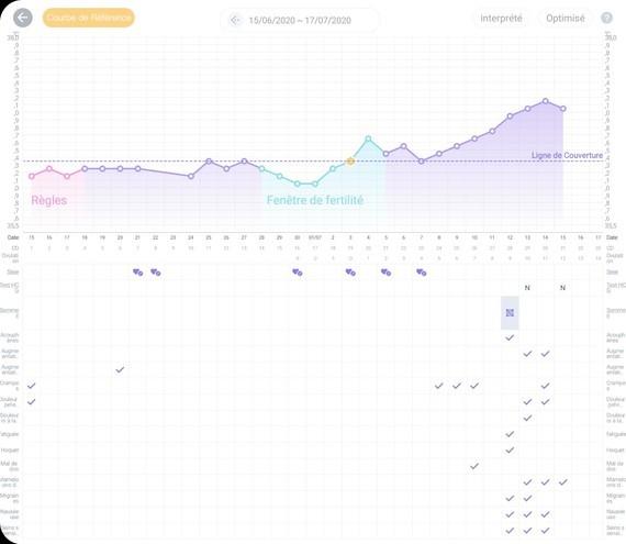 Screenshot_20200715-084110_Femometer