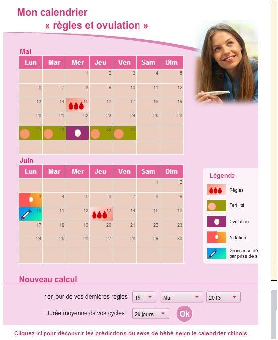 calendrier nidation